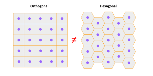 IMAGE(http://nival.free.fr/images/grids_ortho_vs_hex.png)